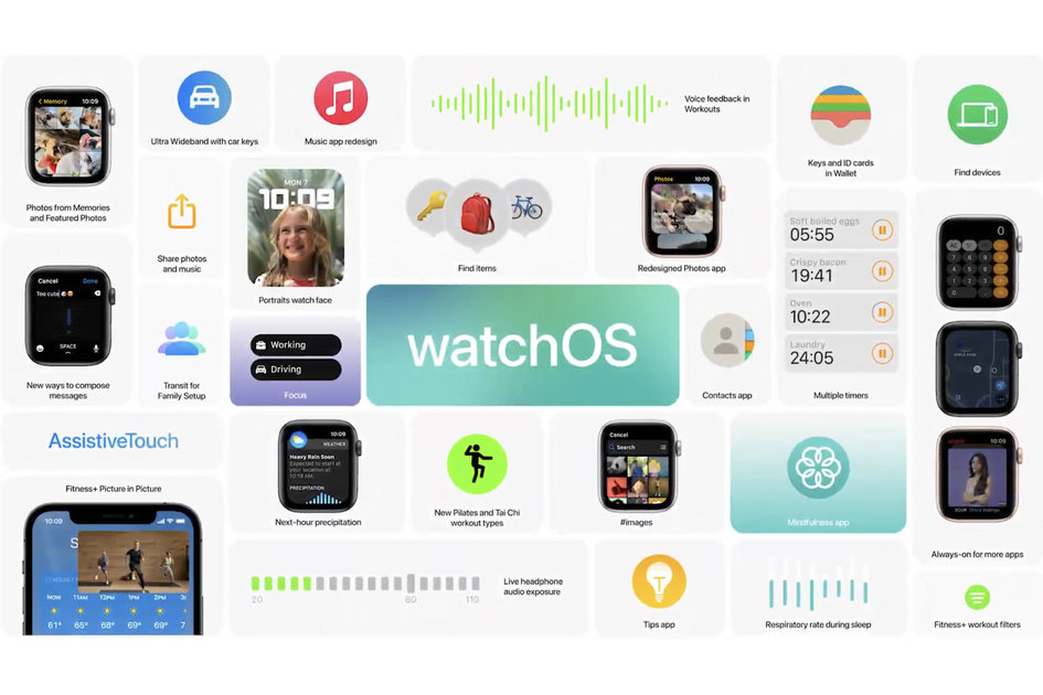 157123 smartwatches news feature apple watchos 8 release date and all the features coming to your apple watch image2 vpakwgfrb6